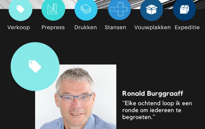 Ronald Burggraaff Verkoop Hassink