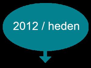 2012-heden